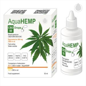 AquaHEMP CBD50 Drops broad spectrum 50 ml