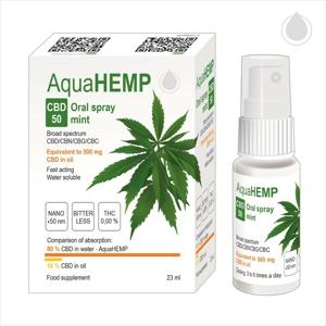AquaHEMP CBD50 Oral spray máta BS 50 ml